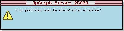Francs Chart 6 Monate